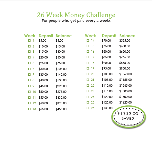 Add $5 Bi-Weekly Money Challenge | mad ambition
